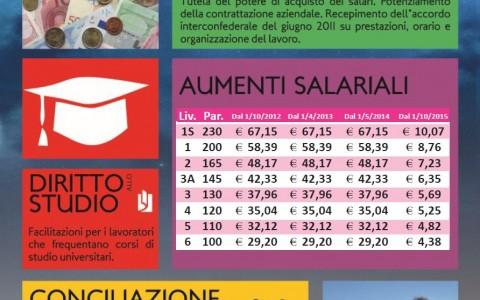 infografica_ccnl_alim_2012